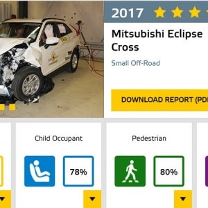 Mitsubishi Eclipse Cross Crash Test